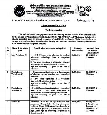 Jobs Opportunities in Ayurveda March 2019,Ayurveda jobs March 2019